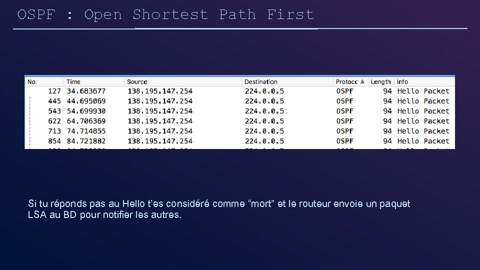 OSPF : Open Shortest Path First Si tu réponds pas au Hello t'es considéré