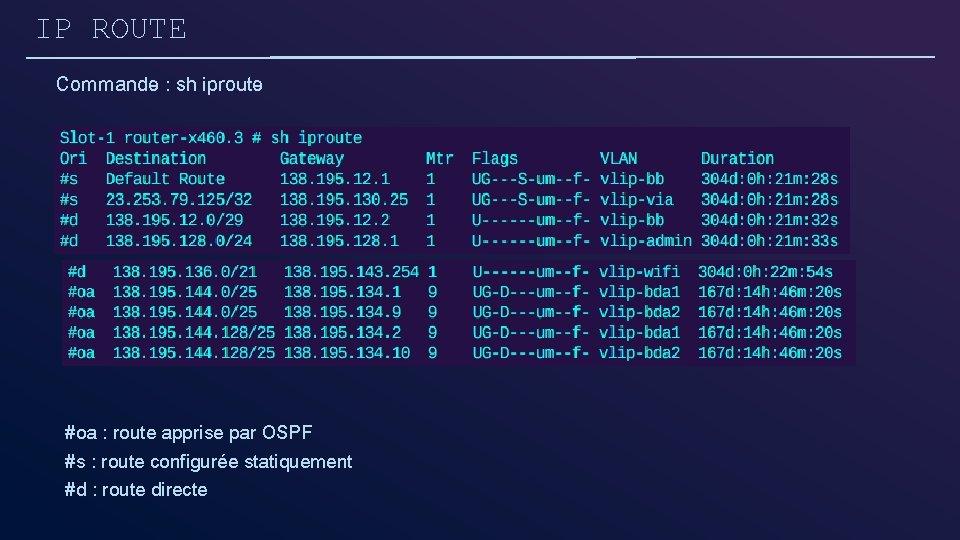 IP ROUTE Commande : sh iproute #oa : route apprise par OSPF #s :