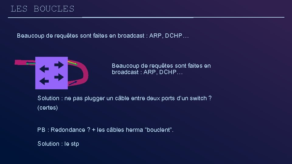 LES BOUCLES Beaucoup de requêtes sont faites en broadcast : ARP, DCHP… Solution :
