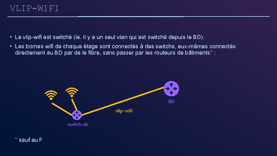 VLIP-WIFI • Le vlip-wifi est switché (ie. il y a un seul vlan qui