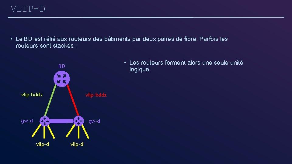 VLIP-D • Le BD est rélié aux routeurs des bâtiments par deux paires de