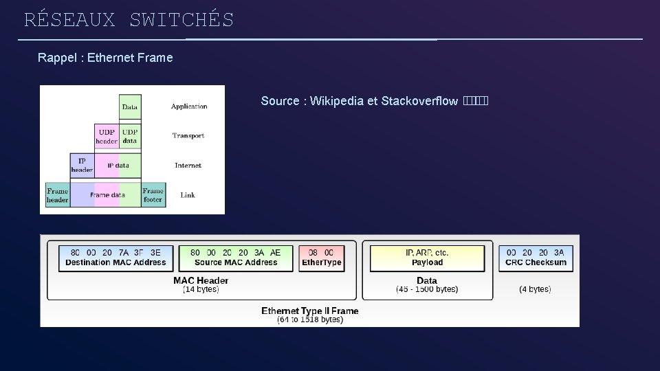 RÉSEAUX SWITCHÉS Rappel : Ethernet Frame Source : Wikipedia et Stackoverflow �� ��