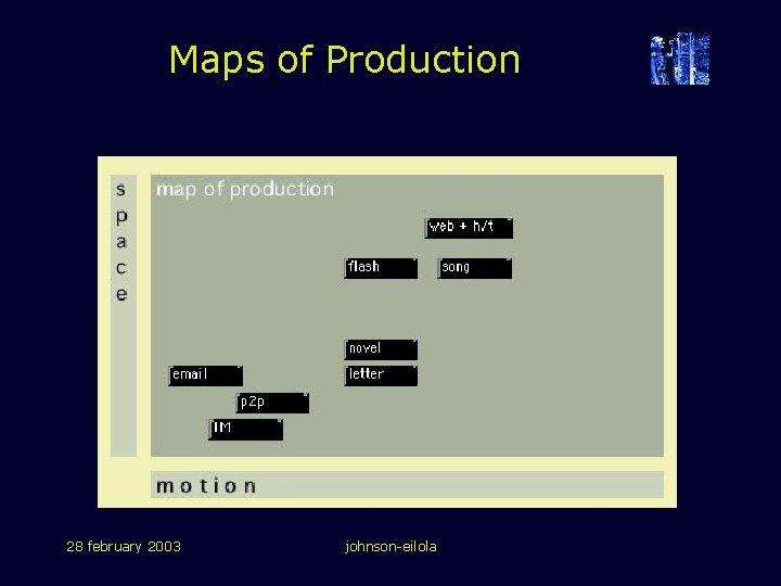 Maps of Production 28 february 2003 johnson-eilola