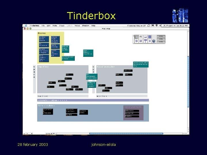 Tinderbox 28 february 2003 johnson-eilola