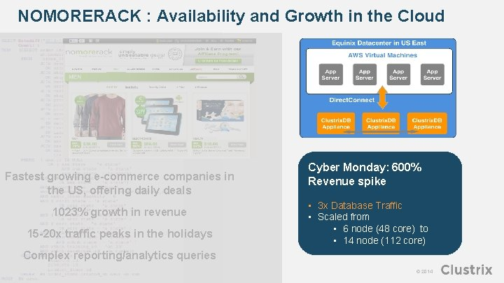 NOMORERACK : Availability and Growth in the Cloud Fastest growing e-commerce companies in the