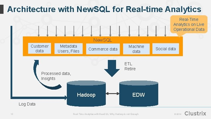 Architecture with New. SQL for Real-time Analytics Real-Time Analytics on Live Operational Data New.