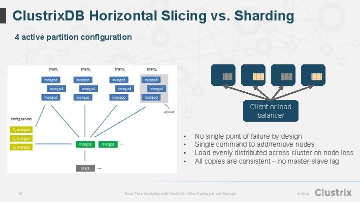 Clustrix. DB Horizontal Slicing vs. Sharding 4 active partition configuration Client or load balancer