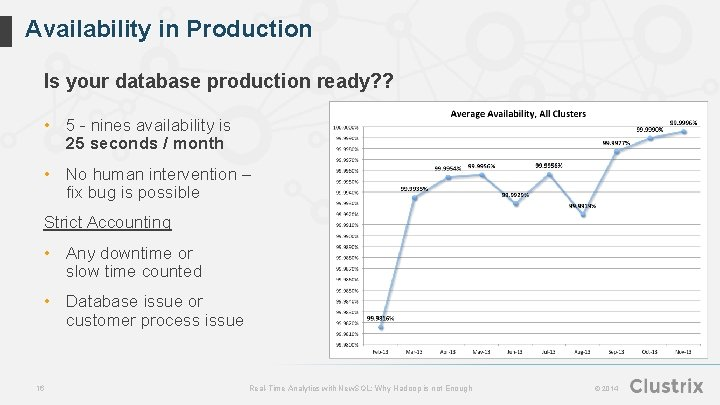 Availability in Production Is your database production ready? ? • 5 - nines availability