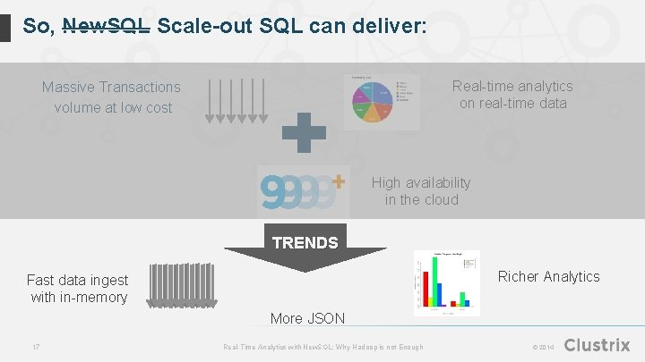 So, New. SQL Scale-out SQL can deliver: Real-time analytics on real-time data Massive Transactions