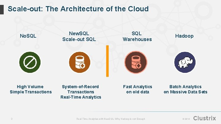 Scale-out: The Architecture of the Cloud No. SQL High Volume Simple Transactions 3 New.