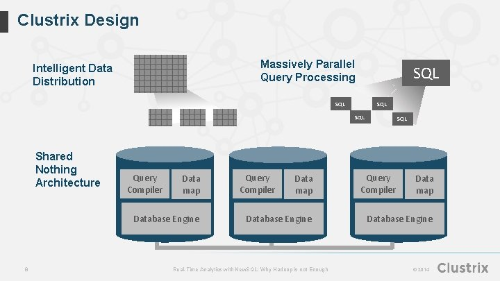 Clustrix Design Massively Parallel Query Processing Intelligent Data Distribution SQL SQL Shared Nothing Architecture