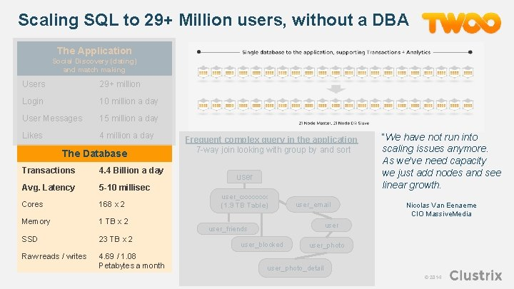 Scaling SQL to 29+ Million users, without a DBA The Application Social Discovery (dating)