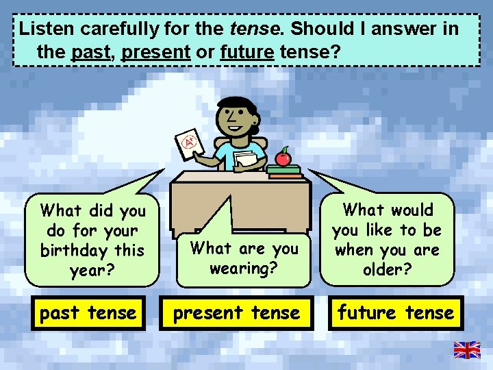 Listen carefully for the tense. Should I answer in the past, present or future
