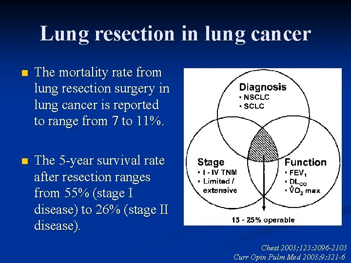 Lung resection in lung cancer n The mortality rate from lung resection surgery in