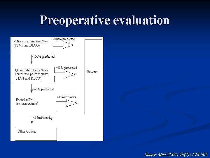 Preoperative evaluation Respir Med 2004; 98(7): 598 -605