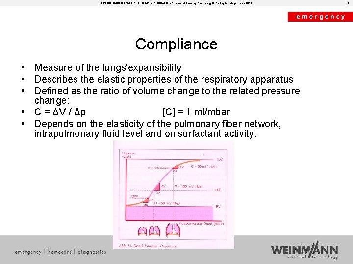 © WEINMANN GERÄTE FÜR MEDIZIN GMBH+CO. KG, Medical Training Physiology & Pathophysiology, June 2008