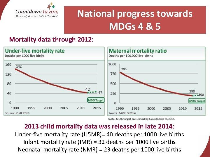 National progress towards MDGs 4 & 5 Mortality data through 2012: 2013 child mortality