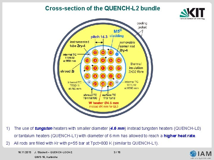 Cross-section of the QUENCH-L 2 bundle 1) The use of tungsten heaters with smaller