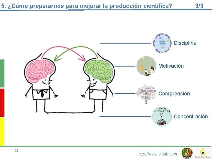 5. ¿Cómo prepararnos para mejorar la producción científica? 3/3 Disciplina Motivación Cómo llegamos a