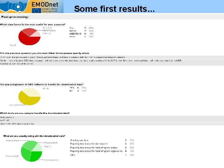 Some first results. . .