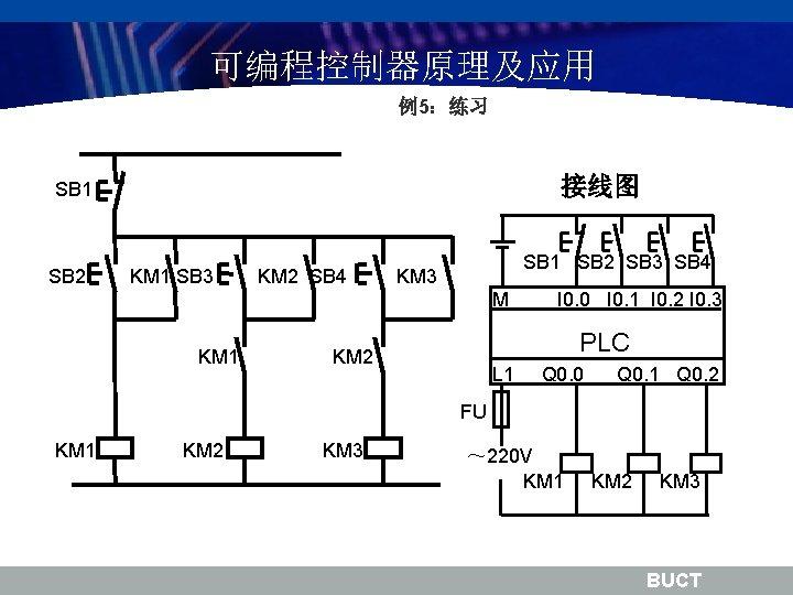 可编程控制器原理及应用 例5:练习 接线图 SB 1 SB 2 KM 1 SB 3 KM 2 SB