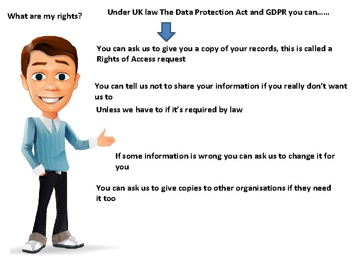 What are my rights? Under UK law The Data Protection Act and GDPR you