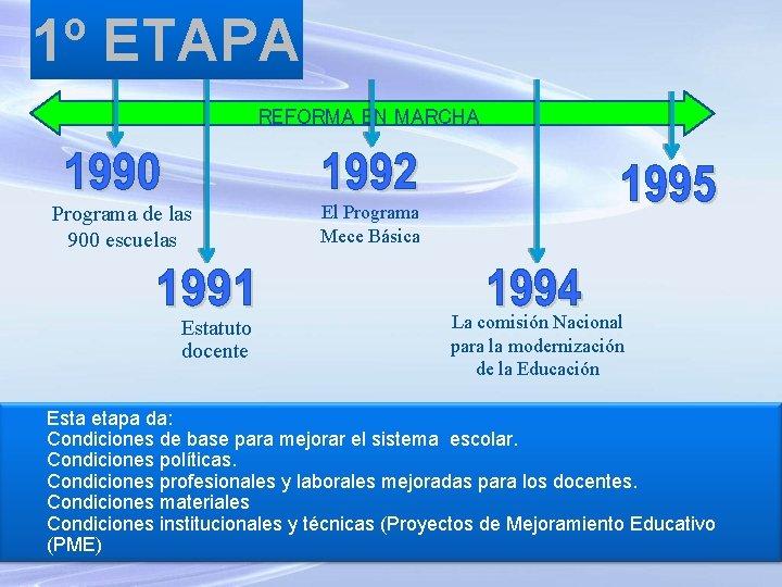 1º ETAPA REFORMA EN MARCHA Programa de las 900 escuelas Estatuto docente El Programa