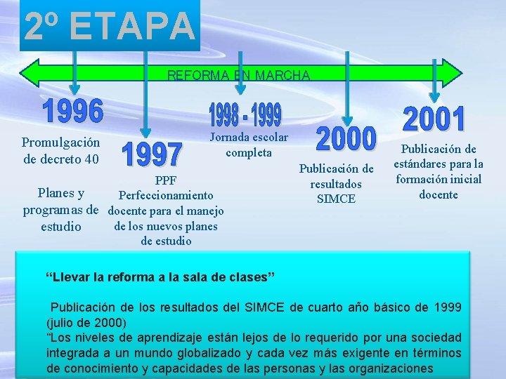 2º ETAPA REFORMA EN MARCHA Promulgación de decreto 40 Jornada escolar completa PPF Planes