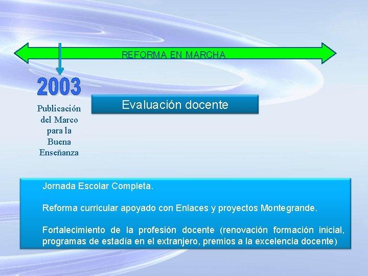 REFORMA EN MARCHA Publicación del Marco para la Buena Enseñanza Evaluación docente Jornada Escolar