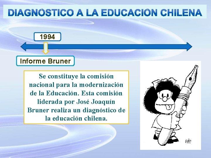 1994 Informe Bruner Se constituye la comisión nacional para la modernización de la Educación.