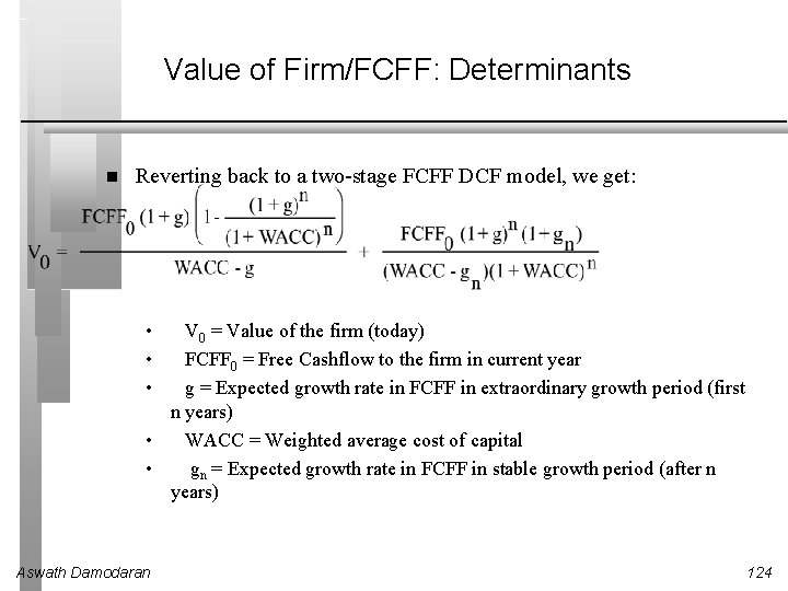Value of Firm/FCFF: Determinants Reverting back to a two-stage FCFF DCF model, we get: