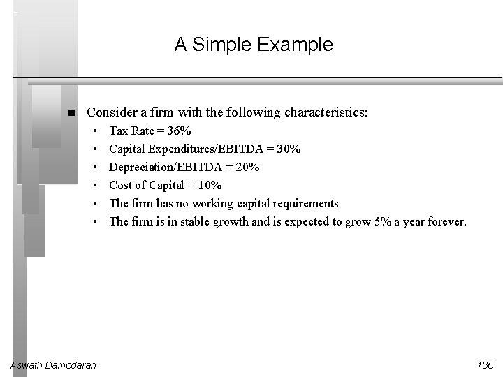 A Simple Example Consider a firm with the following characteristics: • • • Aswath