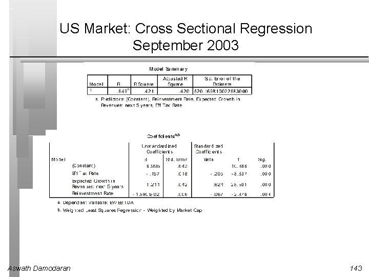 US Market: Cross Sectional Regression September 2003 Aswath Damodaran 143