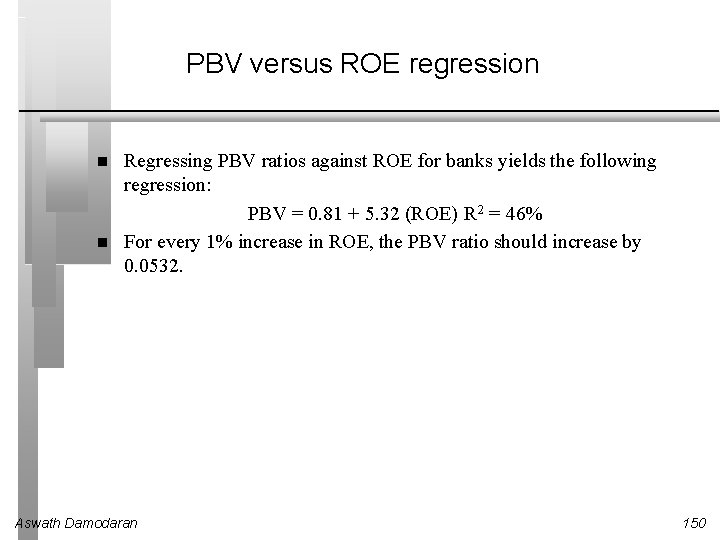 PBV versus ROE regression Regressing PBV ratios against ROE for banks yields the following