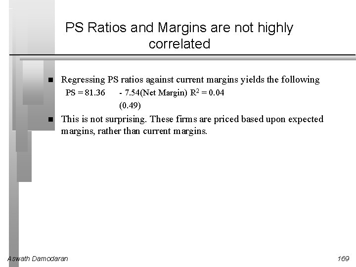 PS Ratios and Margins are not highly correlated Regressing PS ratios against current margins