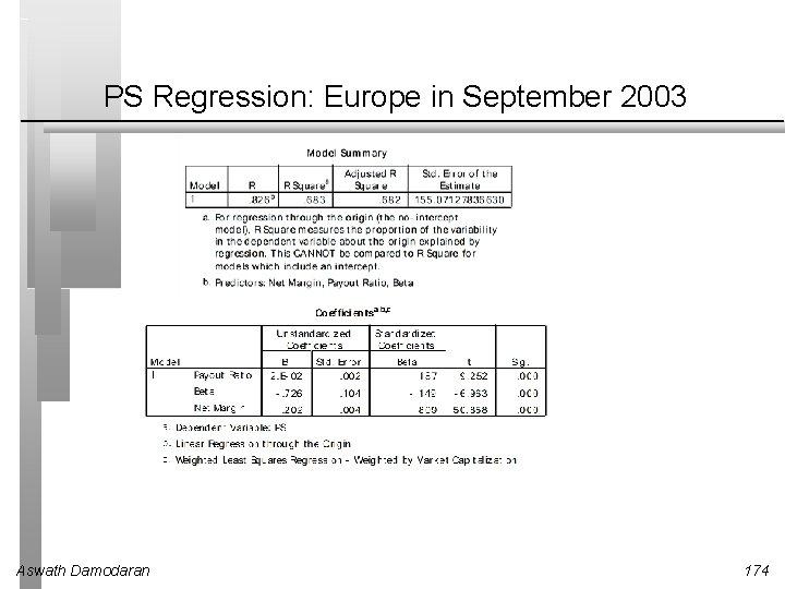 PS Regression: Europe in September 2003 Aswath Damodaran 174