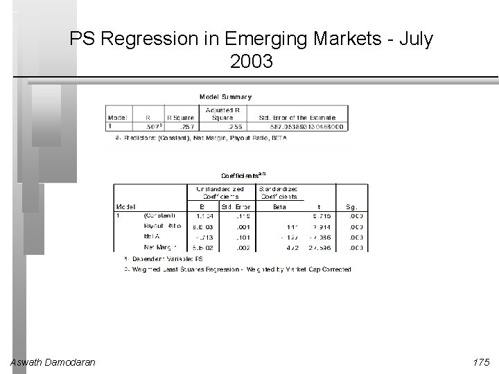 PS Regression in Emerging Markets - July 2003 Aswath Damodaran 175