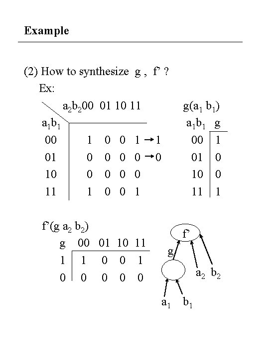 Example (2) How to synthesize g , f' ? Ex: a 2 b 200
