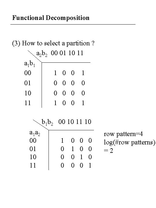 Functional Decomposition (3) How to select a partition ? a 2 b 2 00