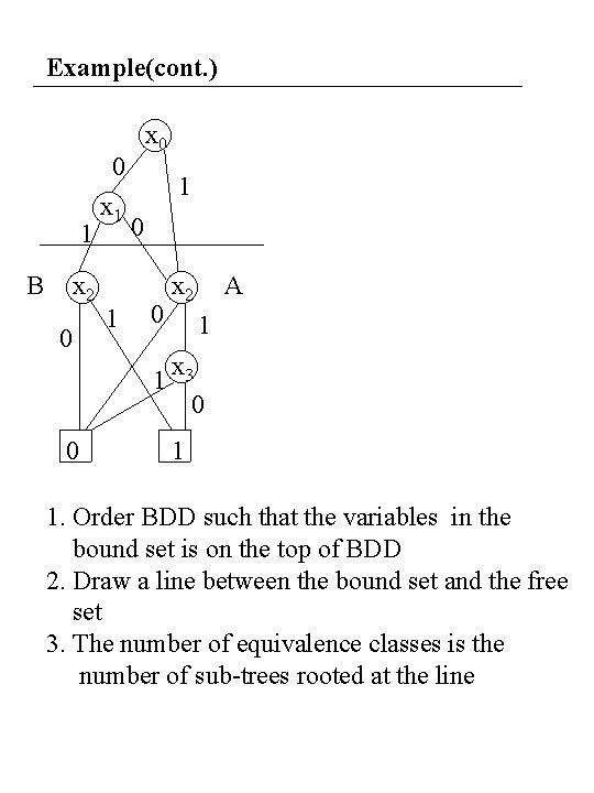 Example(cont. ) x 0 0 1 B x 2 0 x 1 1 1