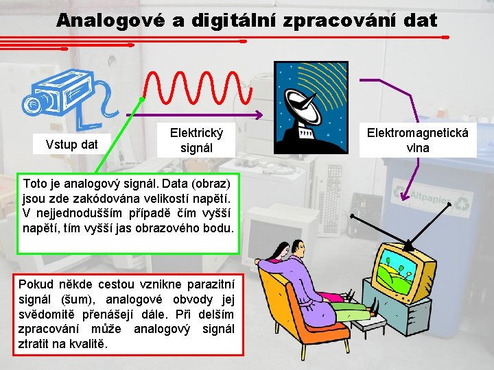 Analogové a digitální zpracování dat Vstup dat Elektrický signál Toto je analogový signál. Data