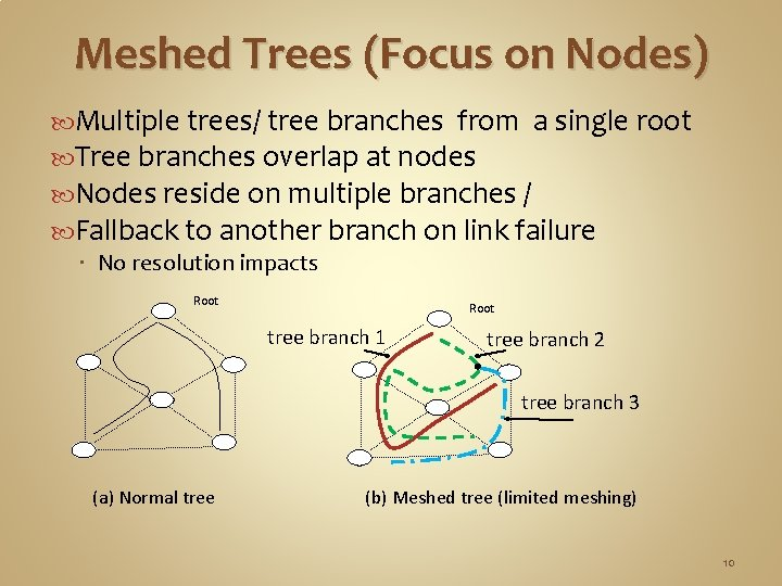 Meshed Trees (Focus on Nodes) Multiple trees/ tree branches from a single root Tree