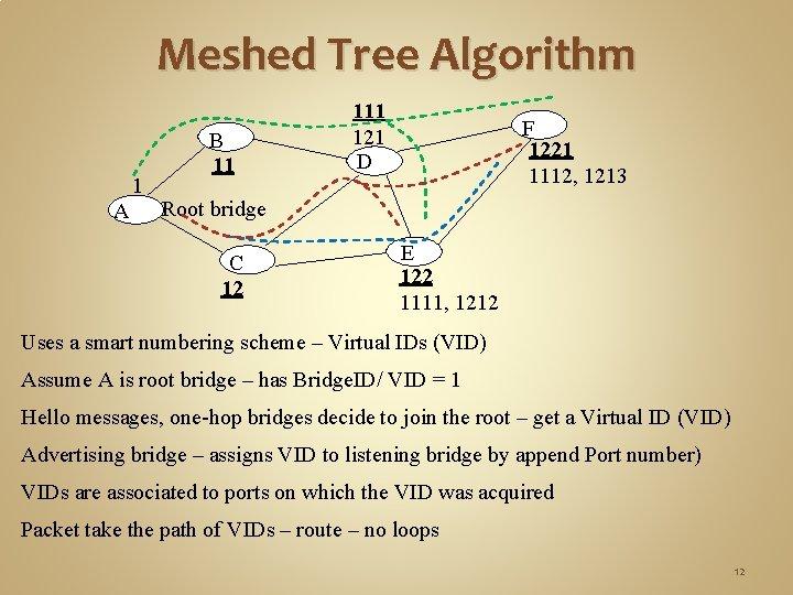 Meshed Tree Algorithm 1 A B 11 121 D F 1221 1112, 1213 Root