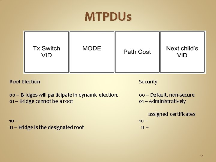 MTPDUs Root Election Security 00 – Bridges will participate in dynamic election. 00 –
