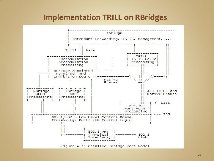 Implementation TRILL on RBridges 22