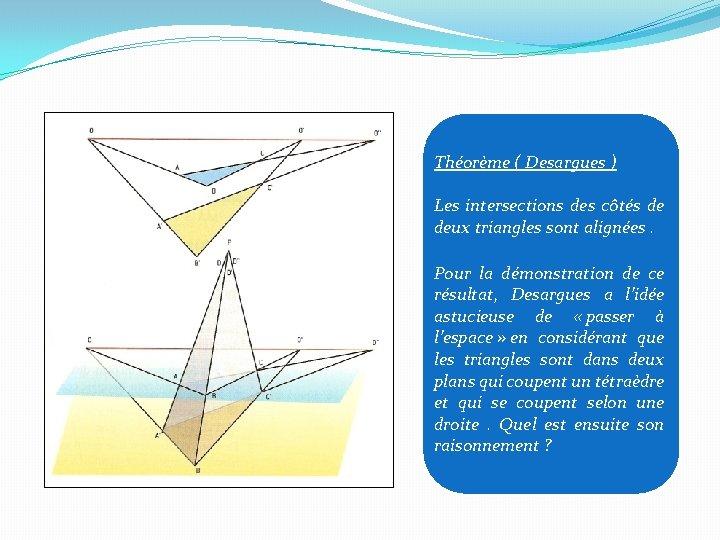 Théorème ( Desargues ) Les intersections des côtés de deux triangles sont alignées. Pour