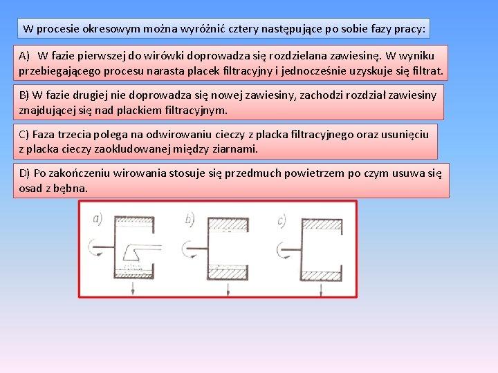 W procesie okresowym można wyróżnić cztery następujące po sobie fazy pracy: A) W fazie
