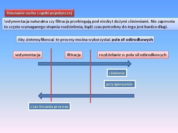 Równanie ruchu cząstki pojedynczej Sedymentacja naturalna czy filtracja przebiegają pod niezbyt dużymi ciśnieniami. Nie