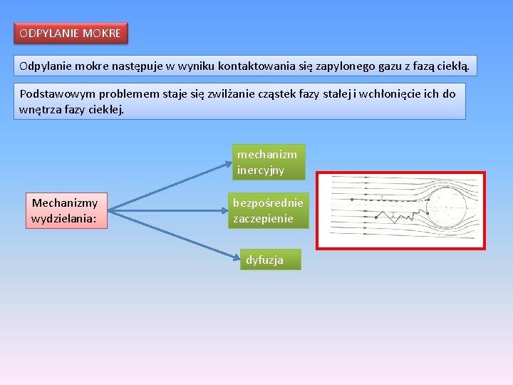 ODPYLANIE MOKRE Odpylanie mokre następuje w wyniku kontaktowania się zapylonego gazu z fazą ciekłą.