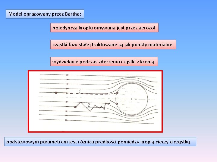 Model opracowany przez Bartha: pojedyncza kropla omywana jest przez aerozol cząstki fazy stałej traktowane